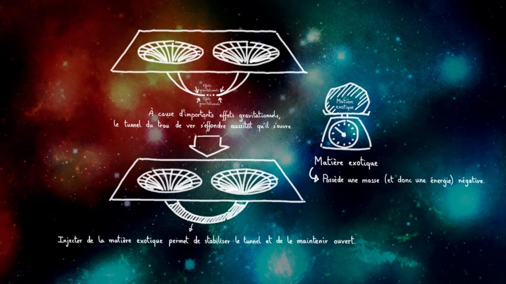 Capture d'écran d'une image explicative affichée en jeu.